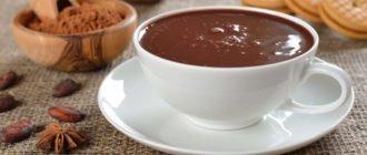 какао напиток польза и вред